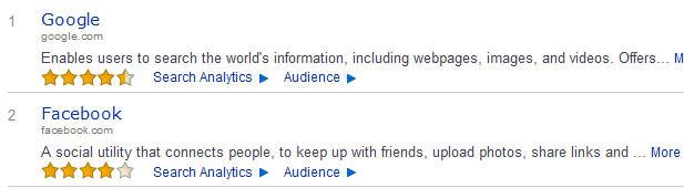 Google Facebook Top 2 Websites